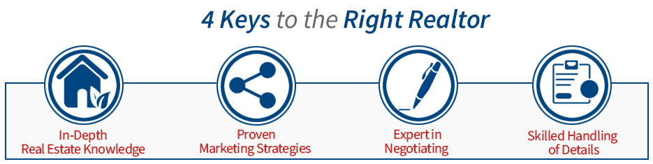 4 keys to the Right Realtor