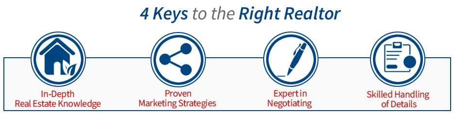 4 keys to the Right Realtor