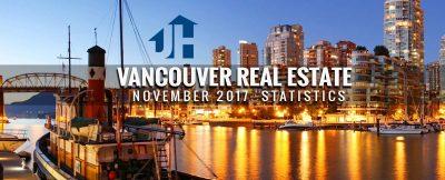 Housing Market Vancouver