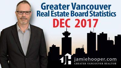 Real Estate Stats for Dec 2017
