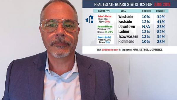 June 2018 Vancouver Real Estate Statistics