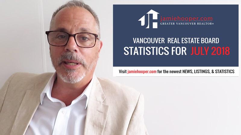 July 2018 Real Estate Statistics