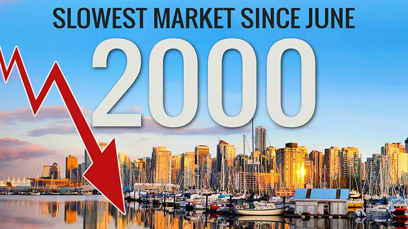 Vancouver Real Estate 2019