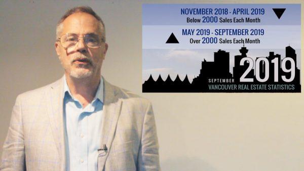 Sept Real Estate Statistics-Sept 2019